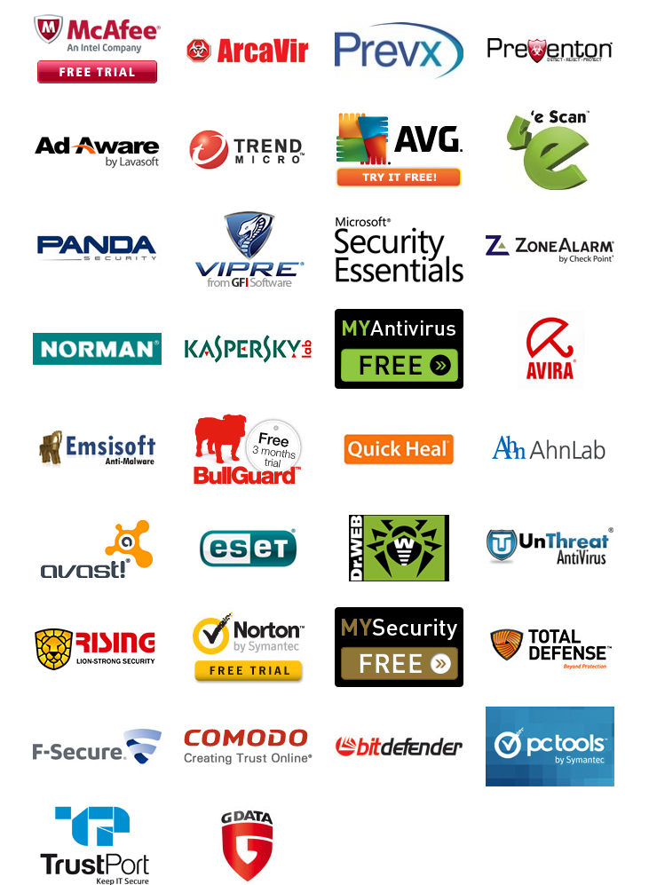 Which is the best antivirus software for Windows 8 - Windows